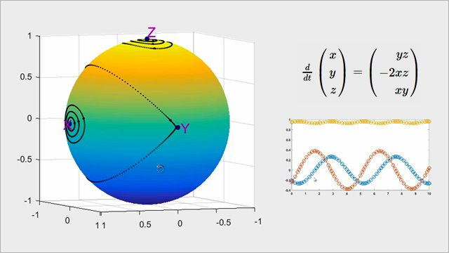 In-depth video series about differential equations and the MATLAB ODE suite.