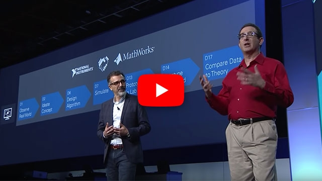 NI and MathWorks: Collaborating to accelerate engineering productivity