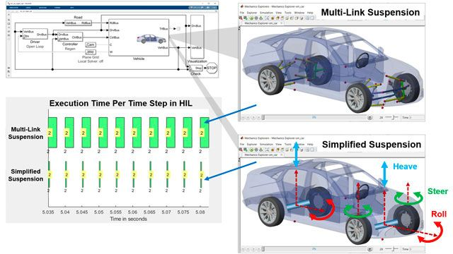 R2021a Delivers New Features in MATLAB and Simulink, 3 New Products, and Major Updates to 12 Products