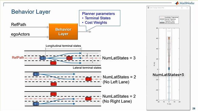 Learn how you can use MATLAB and Simulink to model the planning components, model scenarios and vehicle dynamics to test components, and simulate and assess behavior with traffic on straight and curved roads.