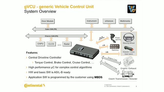 Learn about Continental's toolchain, model-based development system (MBDS), which has supporting features for CI/CT and ISO 26262 qualification.