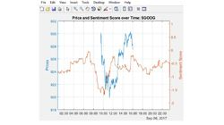 Incorporate Sentiment and News into Your Portfolio and Trading Strategies