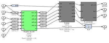 Figure 2. A 4-input wideband FFT Simulink library block.