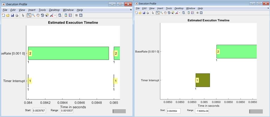 Concurrent_Execution_Figure3_w.jpg