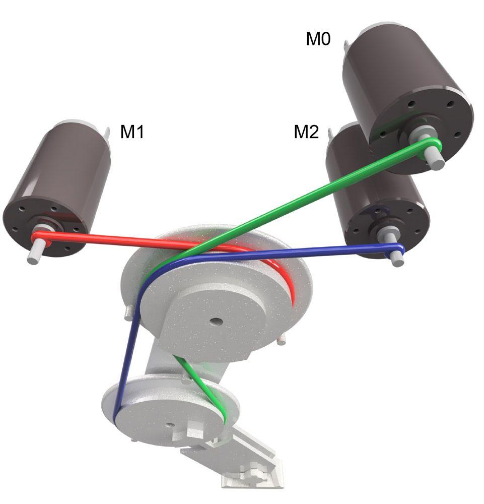 Figure 2. Robotic limb and DC motors.