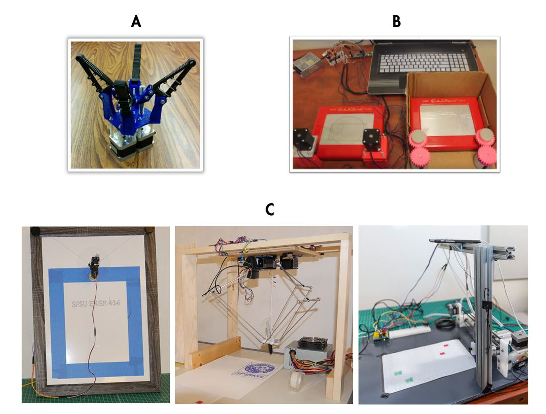 Figure 1. Sample mechatronics projects built by students in previous years. a. Manipulator for grasping hard and soft objects (Spring 2016). b. Converting Etch-A-Sketch toys into 2D CNC machines for drawing objects and replicating a motion in a master-follower scheme. c. Creating robots to draw the university logo and write arbitrary texts.
