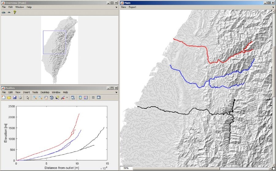 Developing A Matlab Toolbox For Digital Elevation Model Analysis