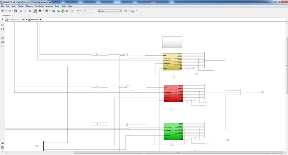 Figure 4. Simulink model for controlling the three motors of the haptic user interface.