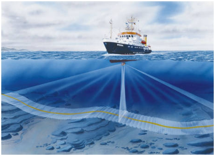 Developing and Deploying Sonar and Echosounder Data Analysis