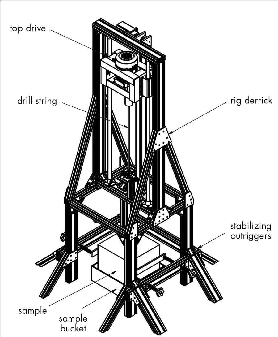 Developing Controls for a Miniature Autonomous Drilling Rig