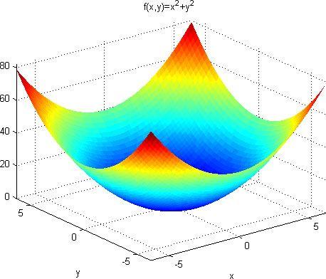 df_graph2_w.jpg
