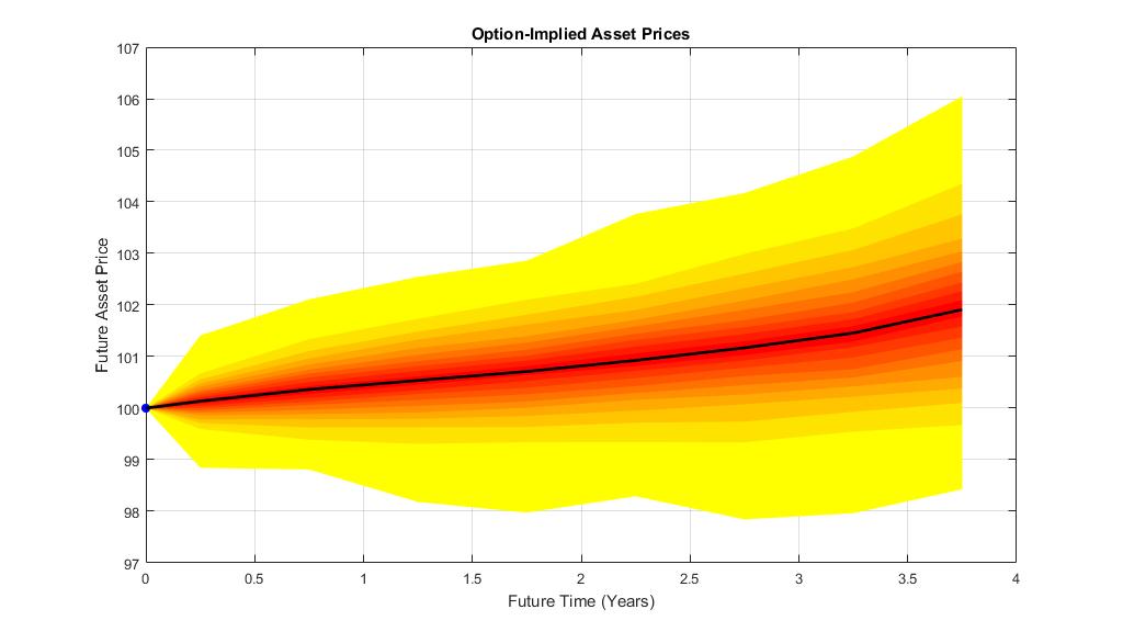 Probability_Distribution_fig1_w.jpg