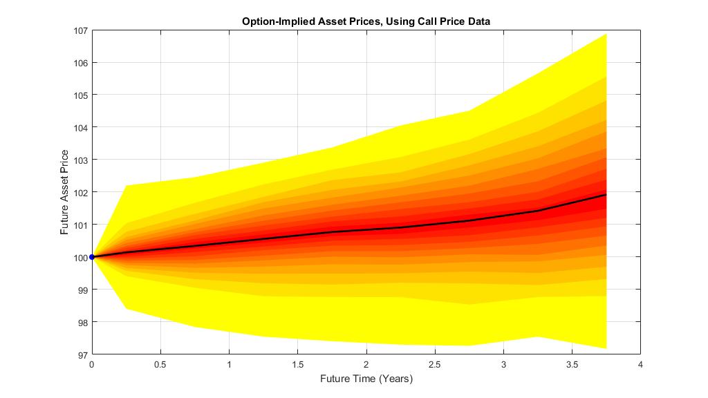 Probability_Distribution_fig7_w.jpg