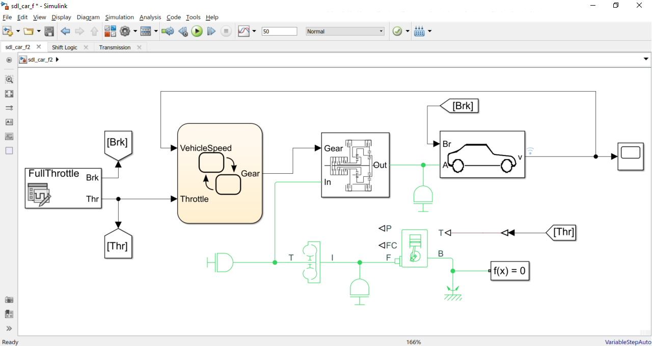 Figure 1. A complete vehicle model in Simulink.