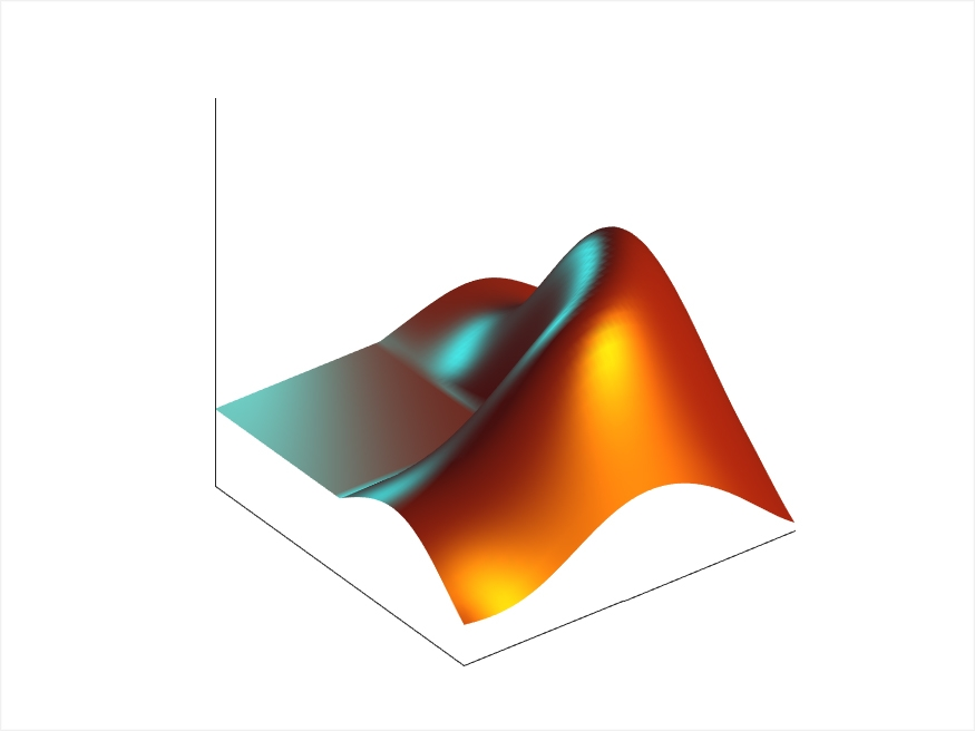 Introducing Cleve\'s Laboratory - MATLAB & Simulink