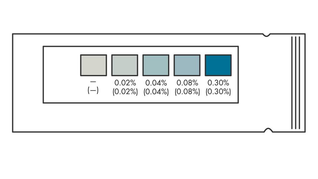 Machine Learning For Colorimetric Analysis Of Saliva Alcohol Test