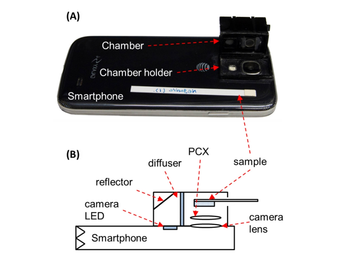 Figure 2. The smartphone attachment. Image courtesy of the Optical Society (OSA)