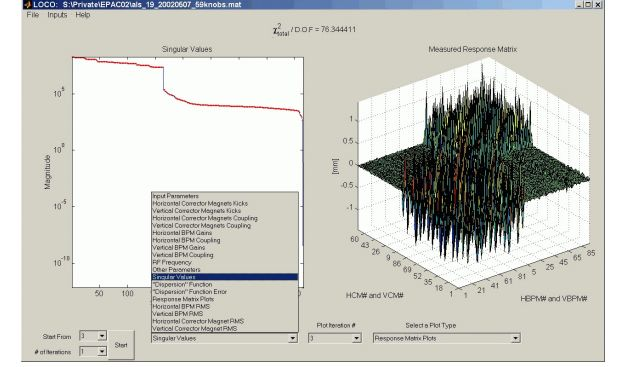 Figure 5. The LOCO interface showing a 60x85 measured response matrix.