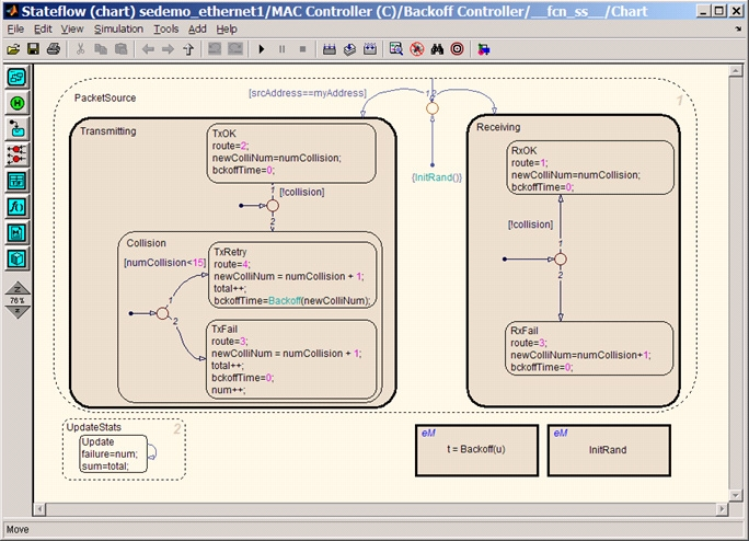 Modeling System Architecture and Resource Constraints Using Discrete