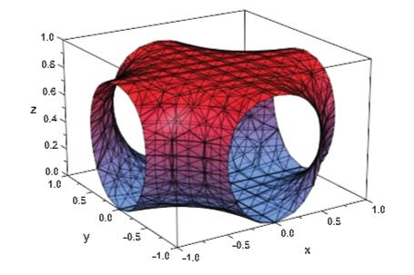 Optimization Using Symbolic Derivatives Matlab Simulink