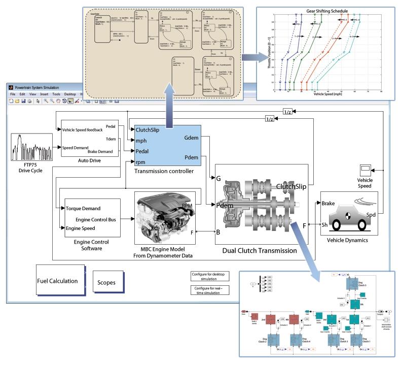 Powertrain System Analysis Toolkit Software Download