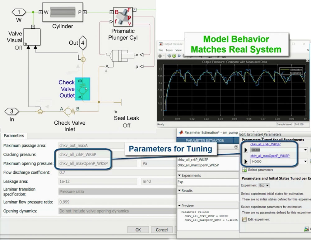 Figure 4. Tuning parameter values in Simscape.