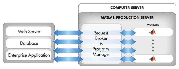 MATLAB_Application_Deployment_fig_2_w.jpg