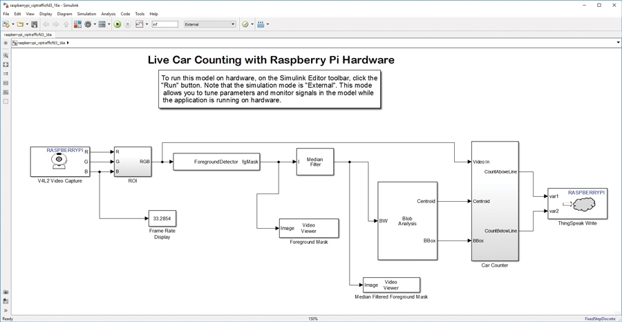 Figure 3. Simulink block diagram to find and count the cars.