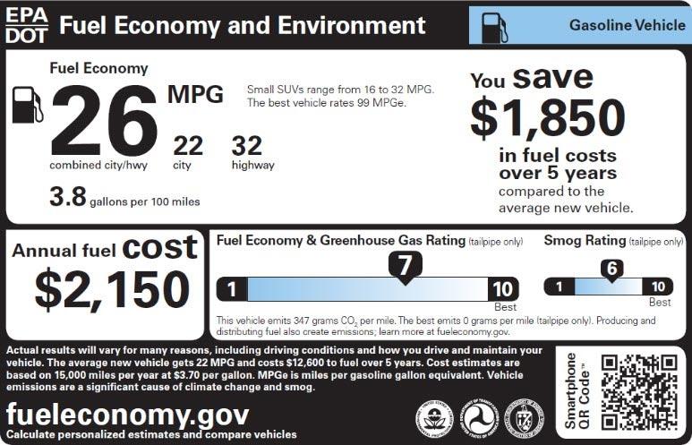 Using Sensitivity Ysis To Optimize Train Design For Fuel Economy