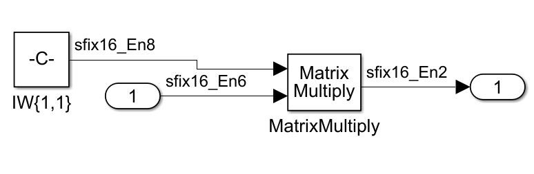 Figure 8. Model converted to use 16-bit word length.