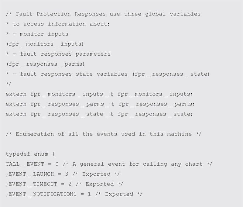 FP code generated by Simulink Coder