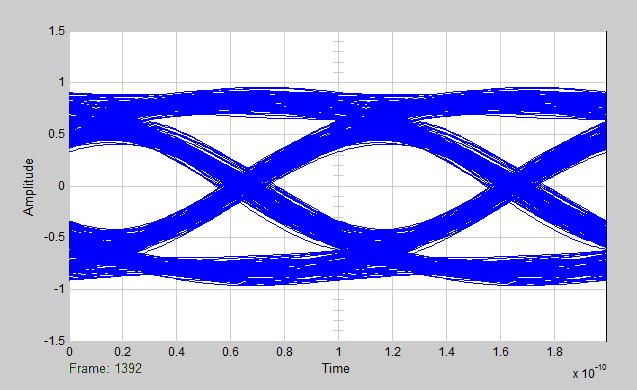 Accelerating serdes simulation matlab simulink accelerating serdes simulation ccuart Image collections