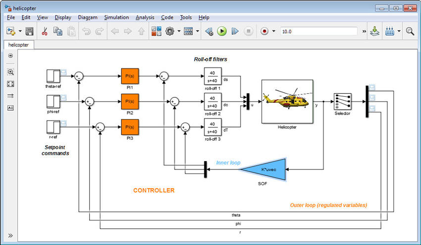 helicopter tune with Control System Tuning In Simulink Made Easy on F 117601503 Auc3700726021675 moreover RC Quadrotor Helicopter also Watch additionally RC Quadrotor Helicopter as well Photos Free Spirited Girls Woodstock.
