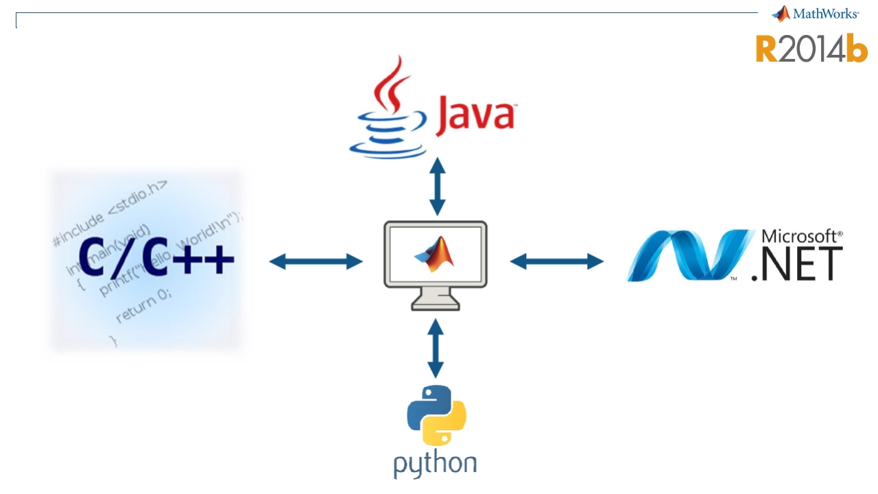 Integrating Python and MATLAB
