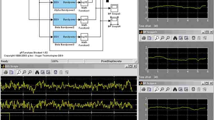 The Brain-Computer Interface: Using MATLAB and Simulink for