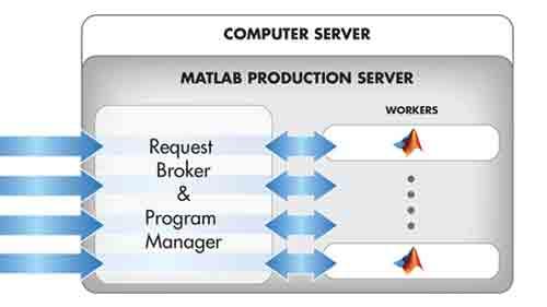 MATLAB - cover