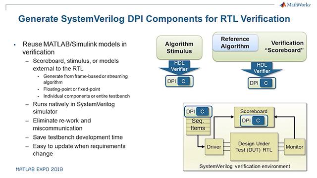 Adopting Model-Based Design for FPGA, ASIC, and SoC