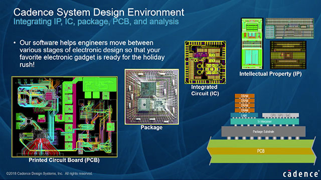 Mixed-Signal Systems - MATLAB - Simulink Solutions - MATLAB