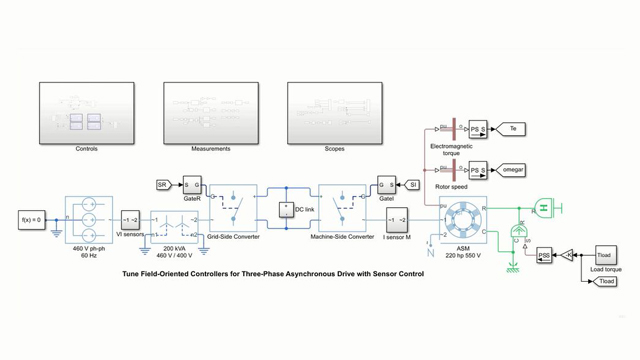 Field-Oriented Control with Simulink, Part 2: Modeling Motor