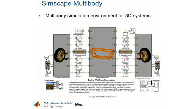 BAJA SAE: How Can MATLAB and Simulink Be Used to Design an