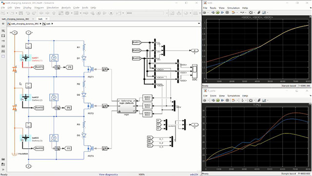 Battery Management System Development In Simulink Video
