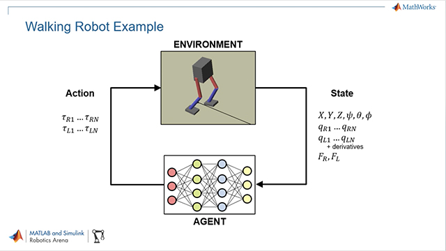 Getting Started with MATLAB and ROS Video - MATLAB