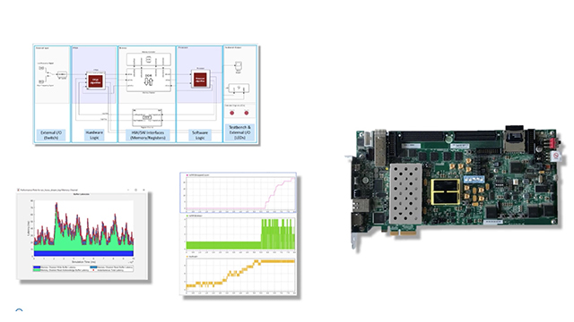 FPGA Design and Codesign - Xilinx System Generator and HDL