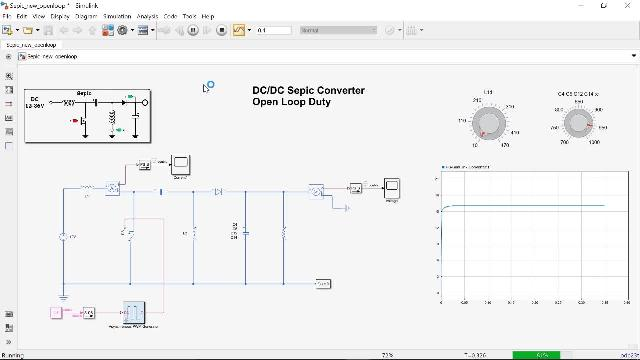 Developing DC-DC Converter Control with Simulink: Designing Digital