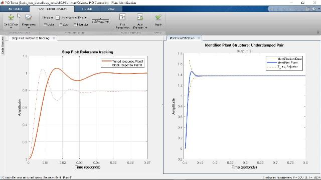 Developing DC-DC Converter Control with Simulink: Modeling