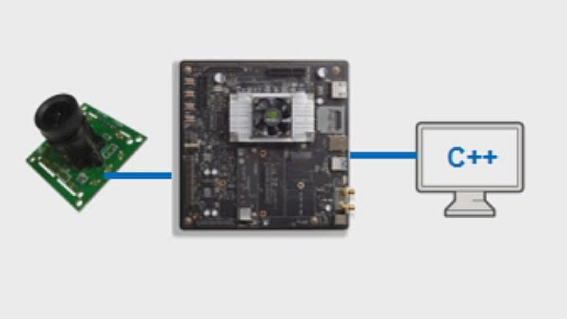 Implement Deep Learning Applications for NVIDIA GPUs with