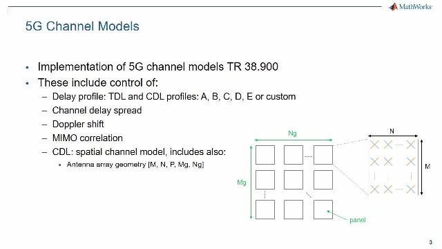 MIMO Wireless System Design for 5G, LTE, and WLAN in MATLAB Video