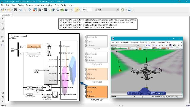 Programming Drones with Simulink Video - MATLAB & Simulink