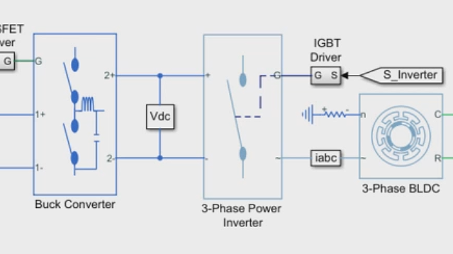 Sensational Pid Control Of A Brushless Dc Motor Video Matlab Simulink Wiring Cloud Philuggs Outletorg