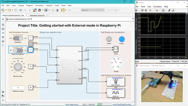 Raspberry Pi Support from Simulink - Hardware Support - MATLAB